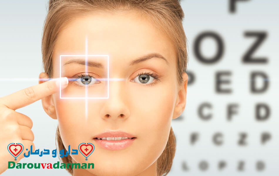 عمل ليزيك چشم, نحوه انجام,عوارض و خطرات